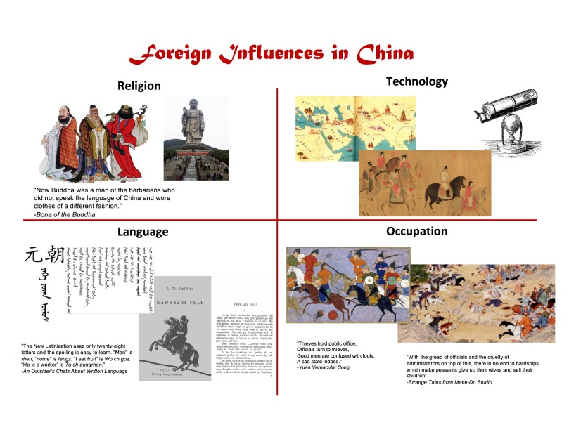 foreign-influences-in-china
